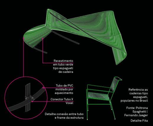 Diagrama // Diagram